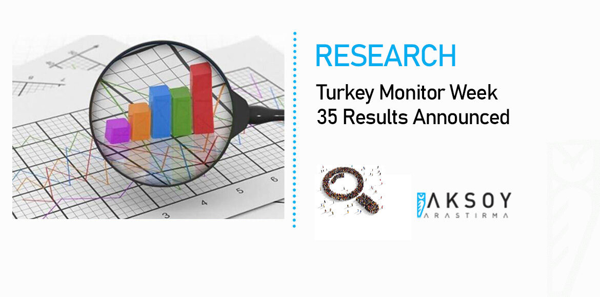 Turkey Monitor Week 35 Results Announced